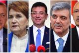 liderler parti liderleri